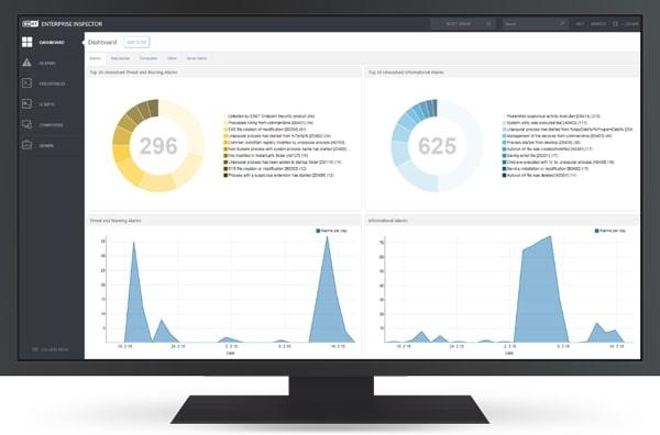 ESET EDR - az Enterprise Inspector dashboard első képernyőképe
