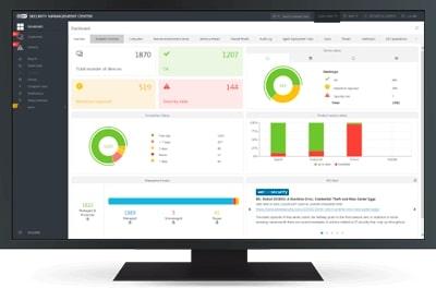 ESET Security Management Center - Dashboard