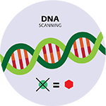 DNA Detections icon