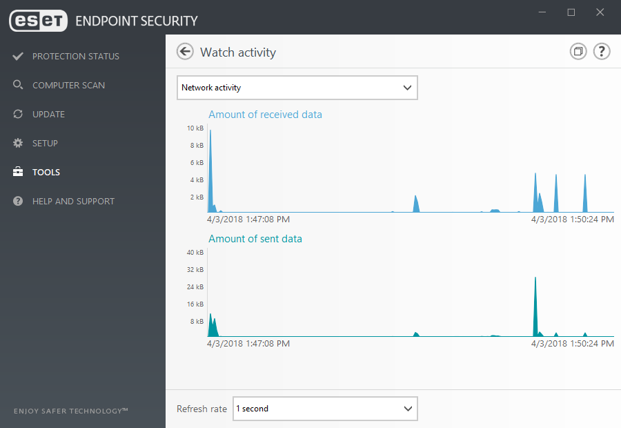 ESET Endpoint Security for Windows - Tools/Watch Activity