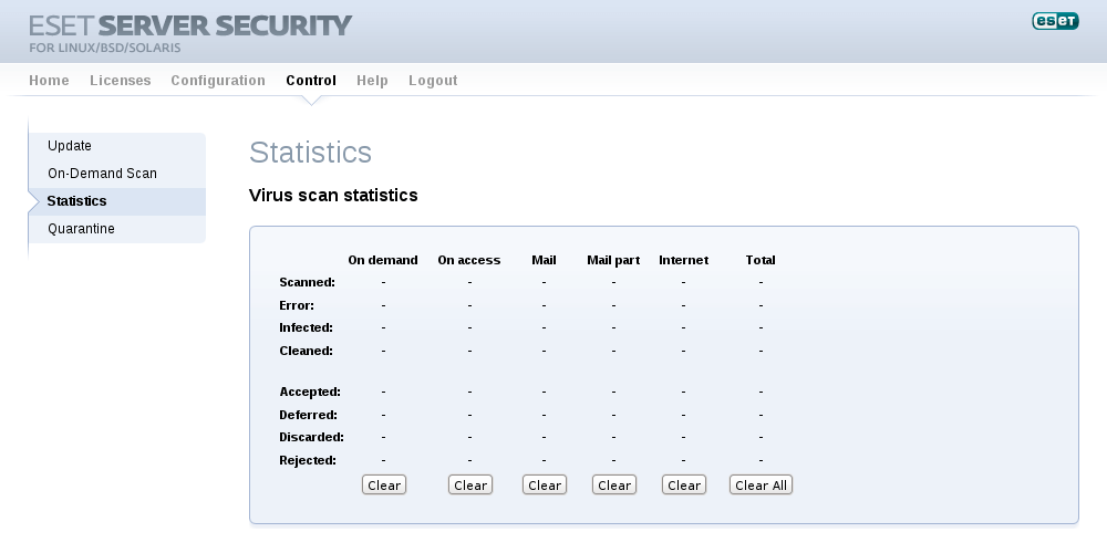 ESET Server Security for Linux/BSD/Solaris - Control/Statistics