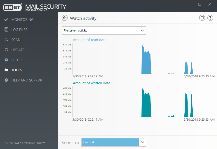 ESET Mail Security for IBM Domino - Tools/Watch activity