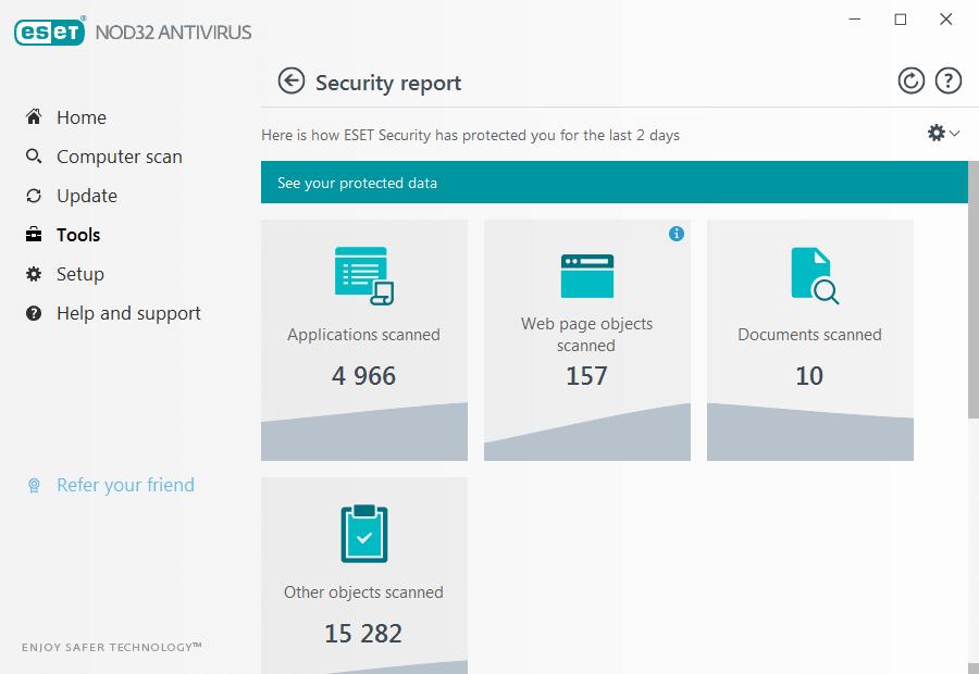 download nod antivirus free full version