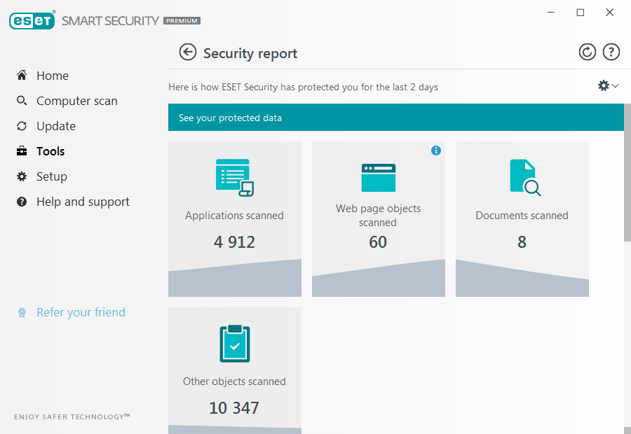 Buy Eset Smart Security 6 With Bitcoin