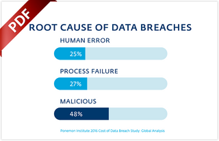 The 3 Causes of Data Breaches—and How to Prevent Them